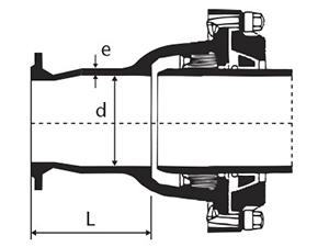 Desenho técnico Extremidade Flange e Bolsa JTE