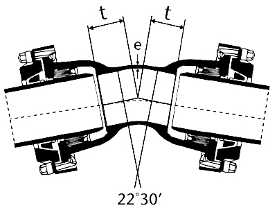 Desenho técnico Curva de 22 com Bolsas JTE