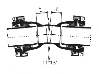 Desenho técnico Curva 11°15' com Bolsas JTE